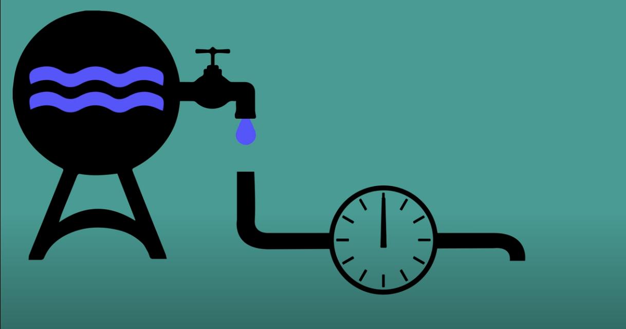 الساعة المائية
