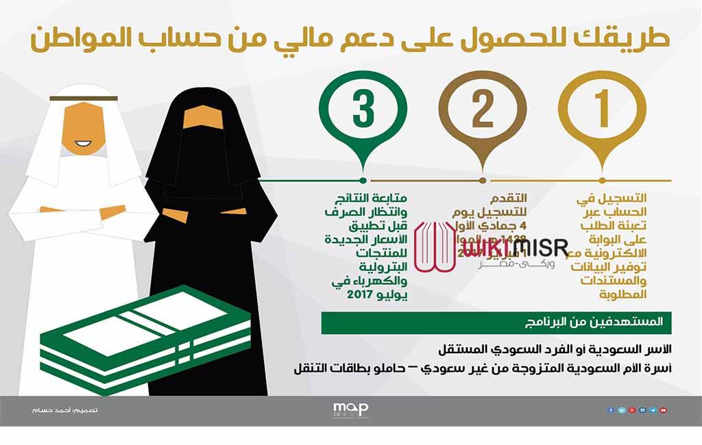 تسجيل في حساب المواطن | ويكي مصر | Wikimisr