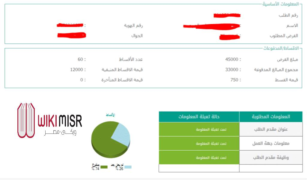 الاستعلام عن إسقاط قروض بنك التسليف 1442 ويكي مصر