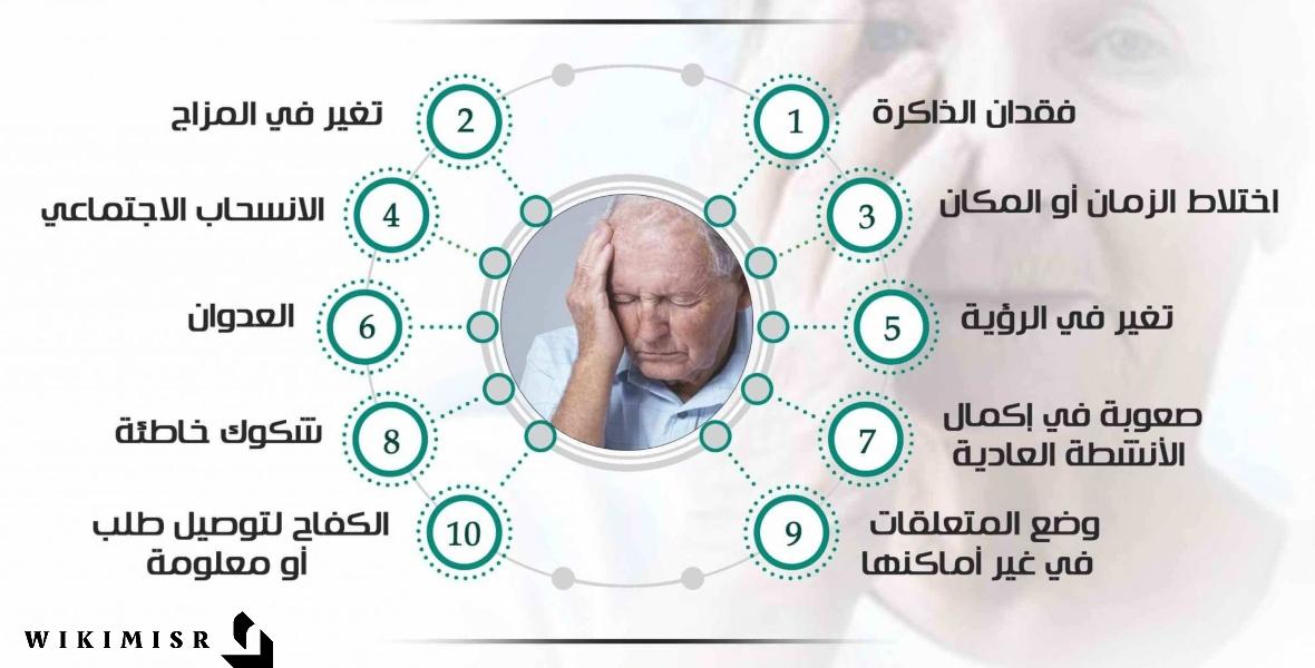 أعراض الزهايمر