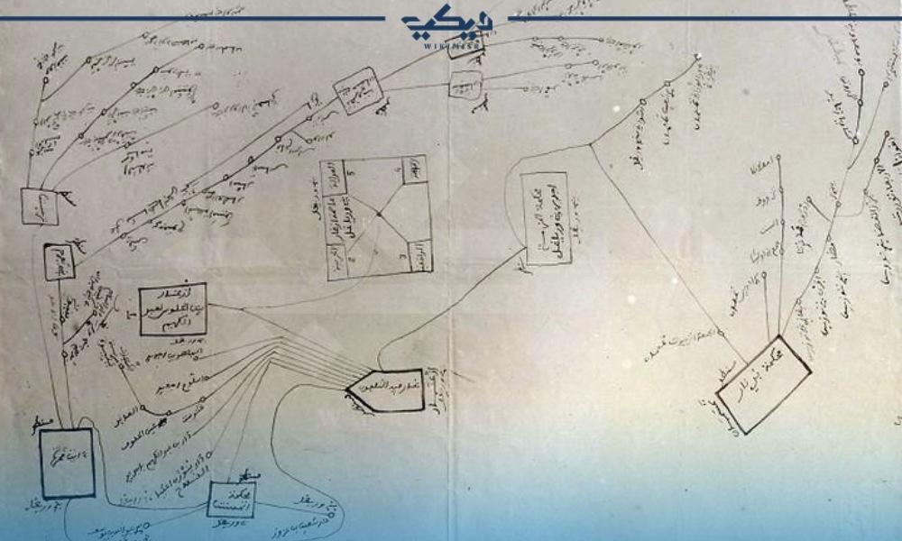 مخطط يوضح توزيع المحاكم في جمهورية الريف