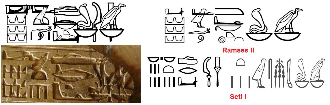رسم توضيحى لتداخل اللقبين وتطبيقه على النقش العجيب.